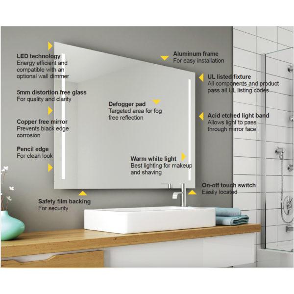 Bathroom Mirror Halo